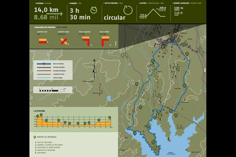 Marateca Route